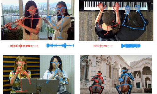 Researchers use skeletal keypoint data to match the movements of musicians.